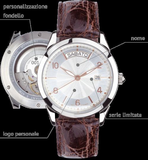 bianchi-orologerie-personalizzazioni